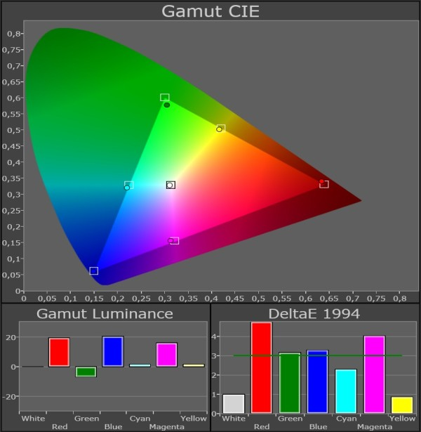 Panasonic_TX-P50ST60_color-gamut_True-Cinema