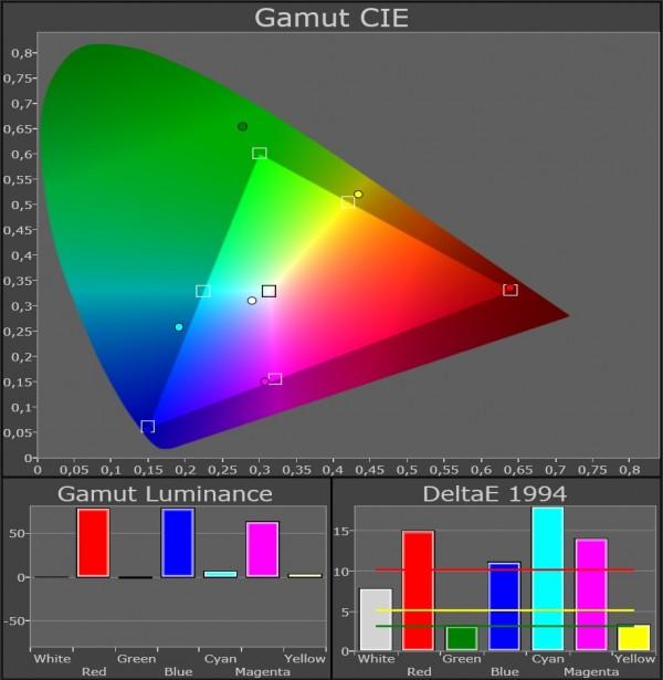 Panasonic_TX-P50VT30_gamut_normal