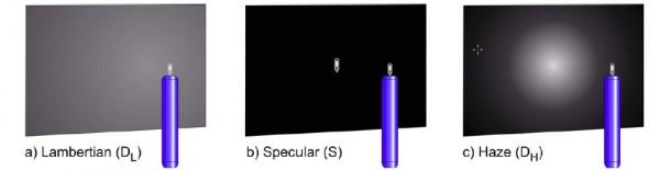 Refleksioner i fladskærmspanel (Edward Kelley fra NIST)