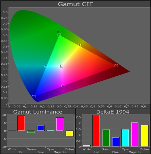 Panasonic_TX-P65VT50_color-gamut_THX-Cinema