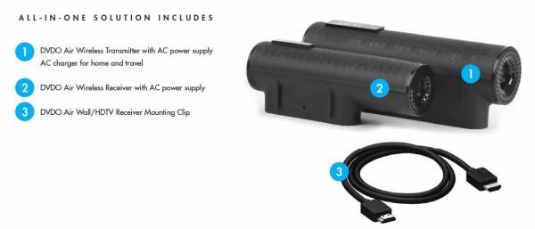 DVDO Air trådløs HDMI